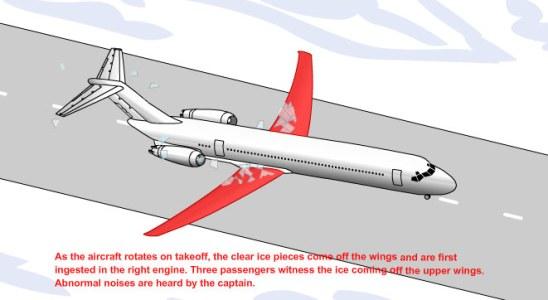 Samolot 300